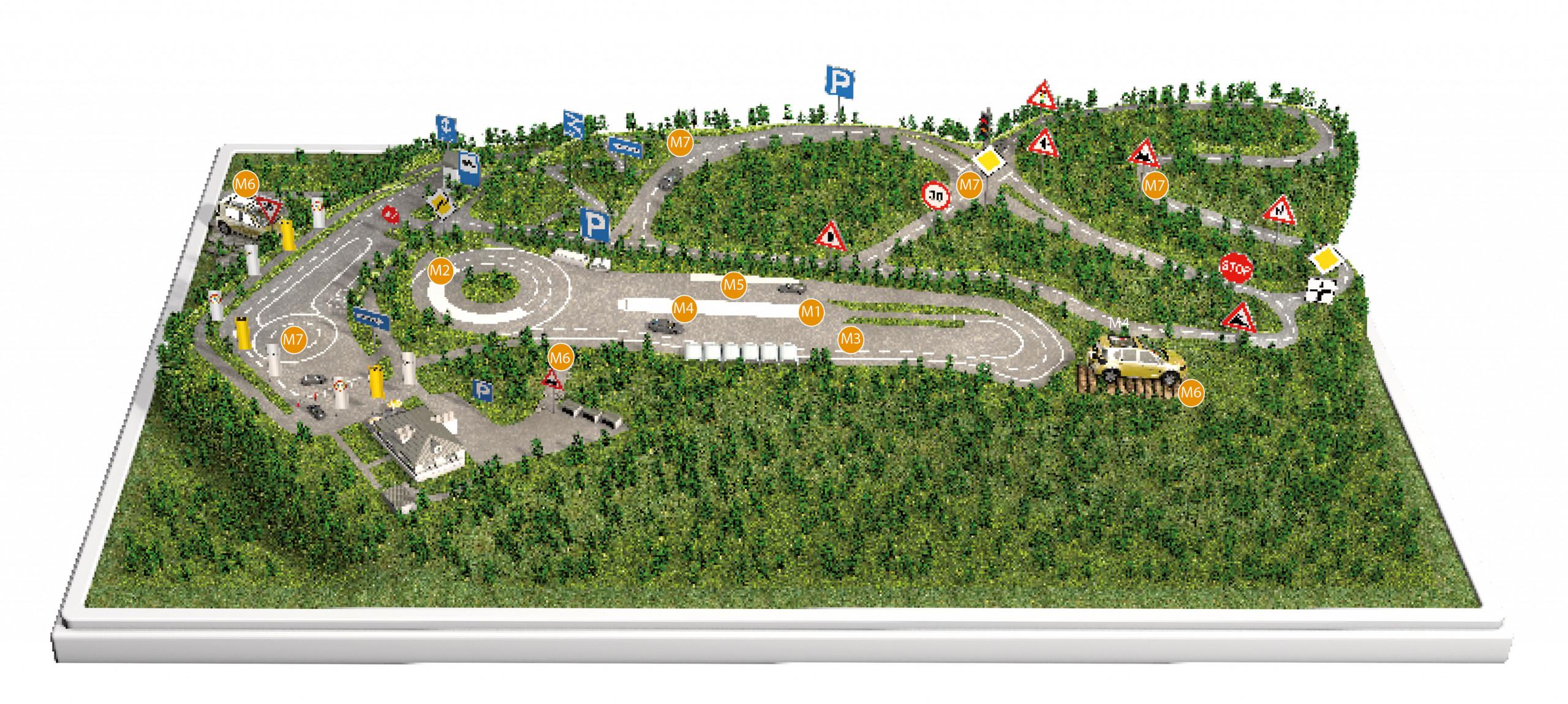 Geländeübersicht Verkehrs Sicherheitszentrum Olpe